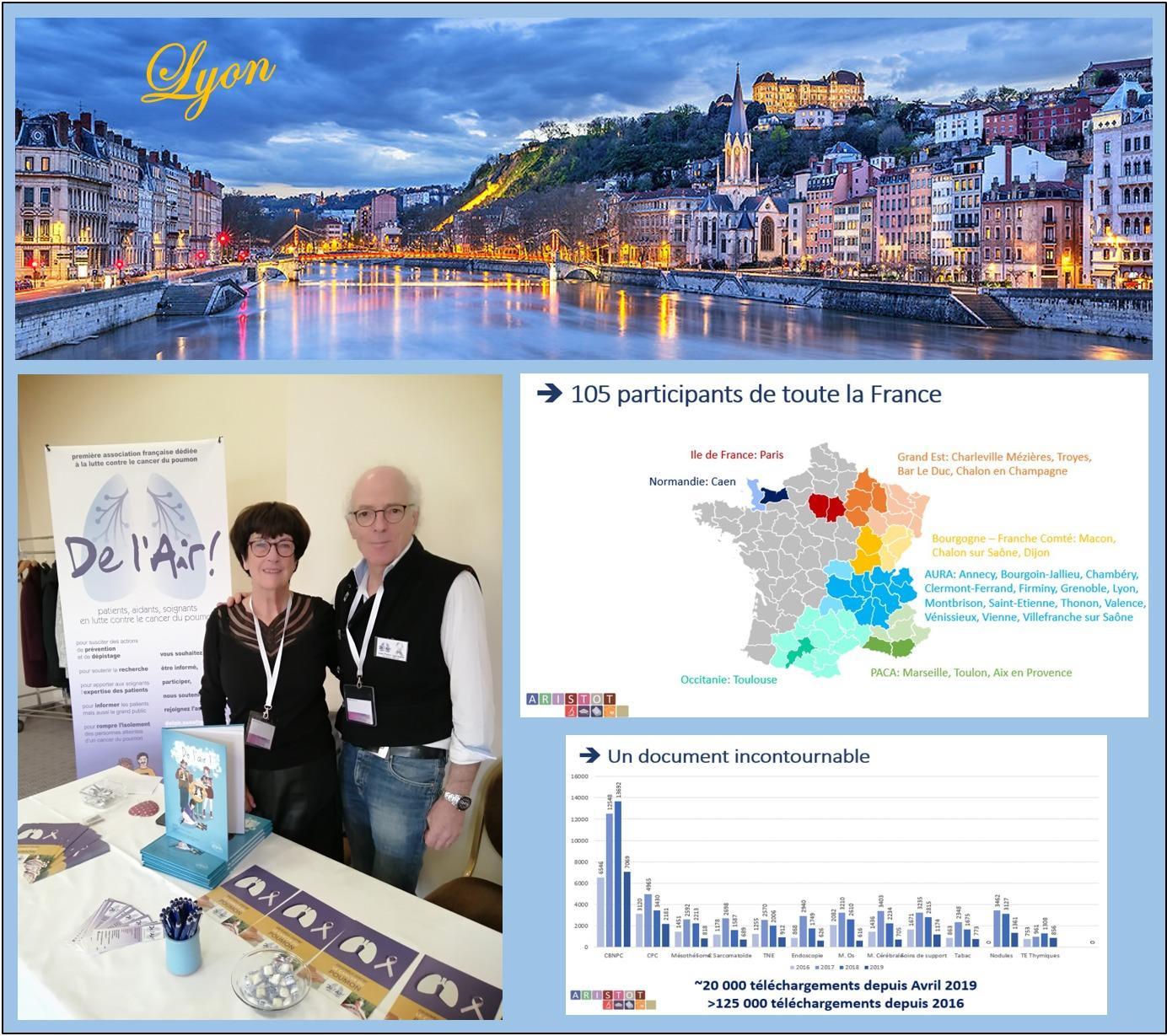 Participation aux référentiels d'oncologie thoracique à Lyon